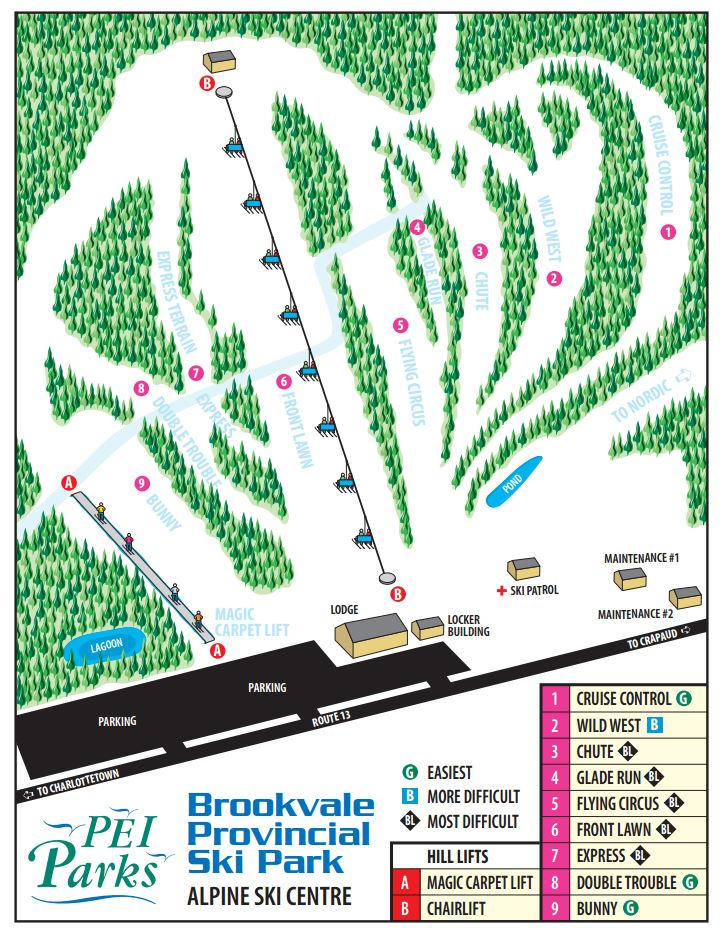 Brookvale Alpine Trail Map
