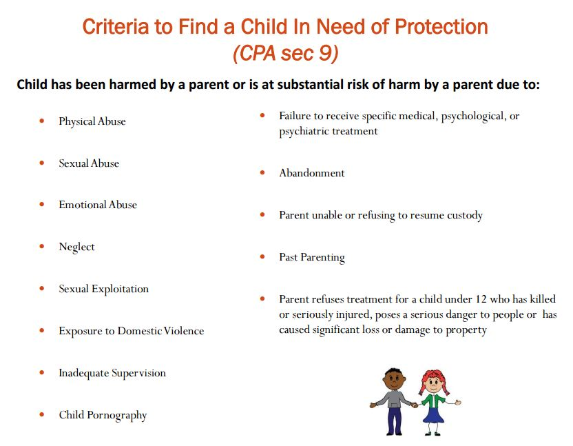 Criteria for Child Protection - Child Protection Act